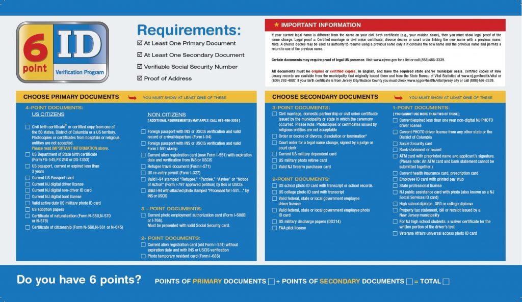6 puntos de verificación para el ID de New Jersey
